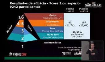 IMAGEM: Epidemiologista corrige cálculo que mostrou eficácia da Coronavac abaixo de 50%