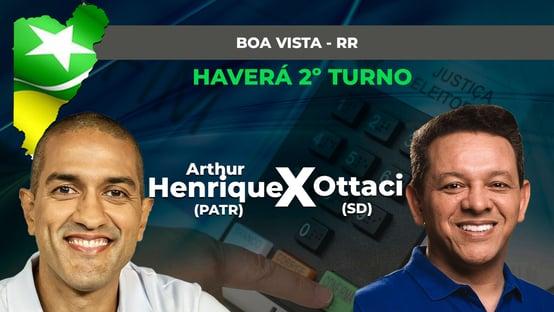 Ibope em Boa Vista: Arthur Henrique, 79%; Ottaci, 21%